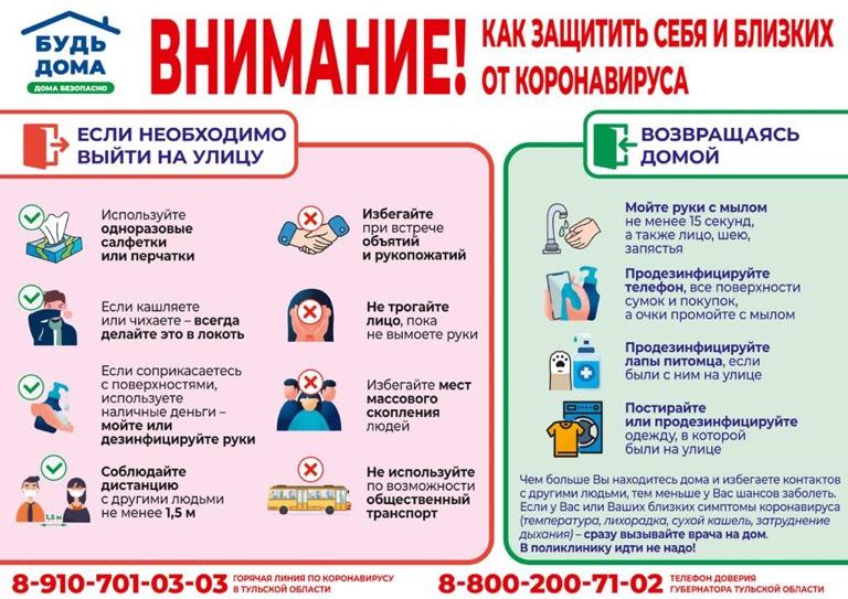 Как защитить себя и своих близких от коронавируса